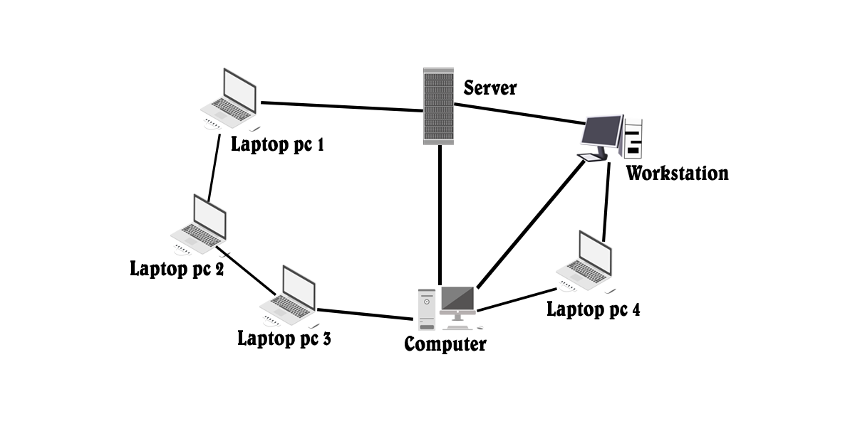computer network pic 2